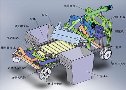 电动犁式卸料小车